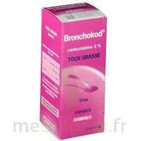 BRONCHOKOD ENFANTS 2 POUR CENT, sirop à VILLEFONTAINE